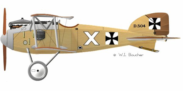 Albatros D.II - 1916 - The Albatros D.II's twin, synchronous machine guns set the standard for other fighters.