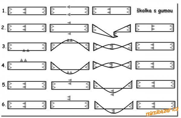 GUMA: A) každá třída školky má 6 cviků (viz obrázek). 1. tř. - guma po kotníky, 2. tř. - do půlky lýtek, 3. tř.- po kolena, 4. tř. v půlce stehen, 5. tř. ve výšce hýždí a 6. tř. do pasu. B) Od 4. tř. se už neskáče, ale ,,chodí,, (nejdřív jednou nohou a pak druhou) C) Při každé chybě přestáváš hrát a až přijdeš zase na řadu, tak začínáš tam, kde jsi přestala.