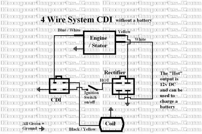 chinese 125cc engine wiring diagram and wire chinese voltage regulator  wiring diagr | wiring library in 2020 | mini chopper, chinese motorcycles,  chopper  pinterest