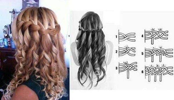 Wyjątkowa fryzura