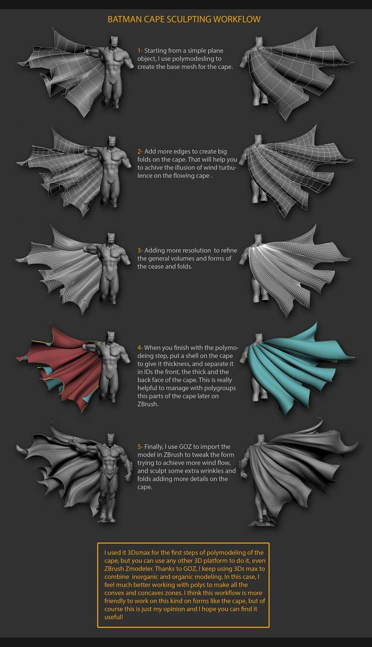 Marvel Magneto_Fan Art for 3D Print