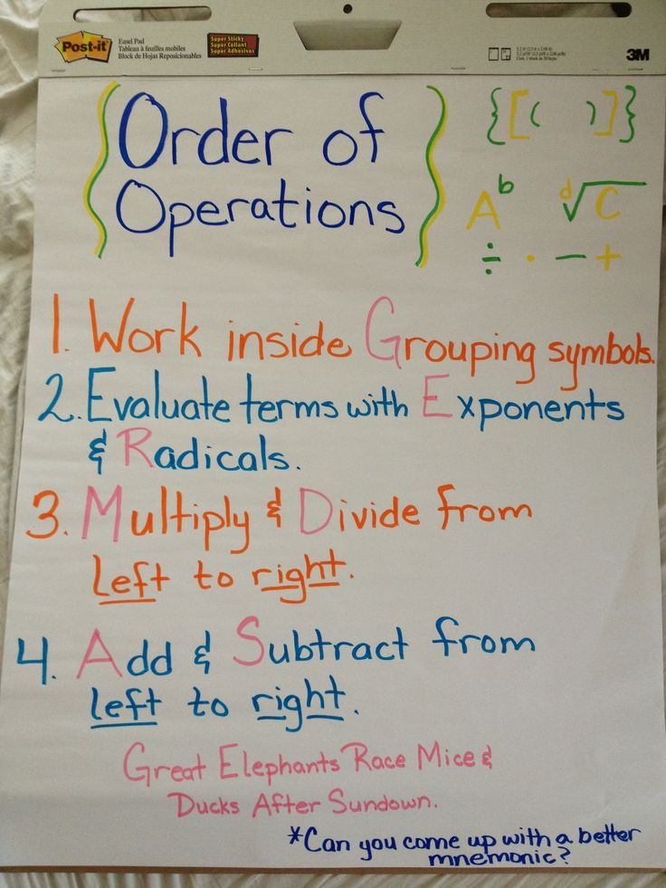 Best Algebra Anchor Charts Images On   Teaching Math