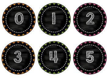 Chalkboard numbers from 0-100  Classroom display for maths!