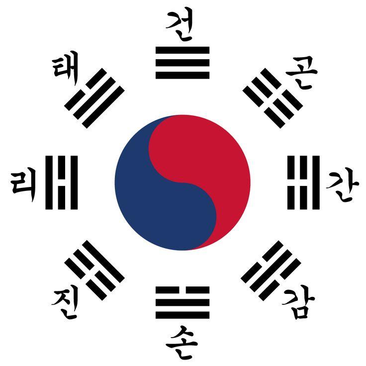 Palgwae | Forms | World Taekwondo Federation (WTF) | Taekwondo ...