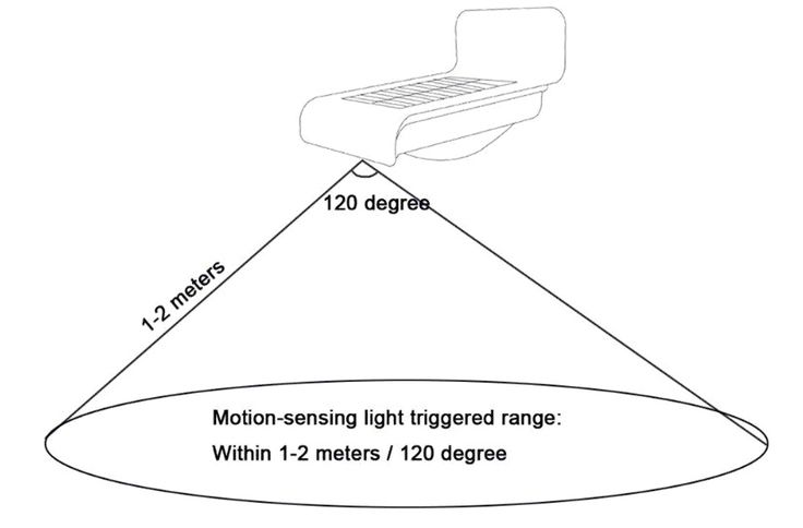 Best 25 Solar Motion Light Ideas On Pinterest Battery