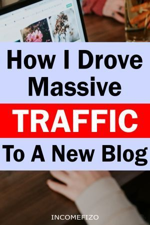 How I Increased My Blog Traffic by 1040.88% in 30 days