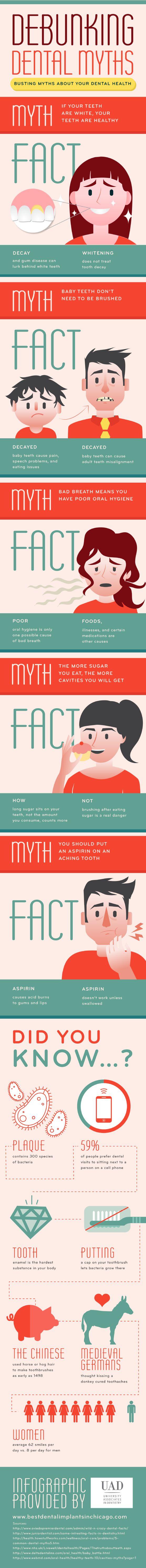 Debunking Dental Myths   #Infographic #DentalMyths #Health