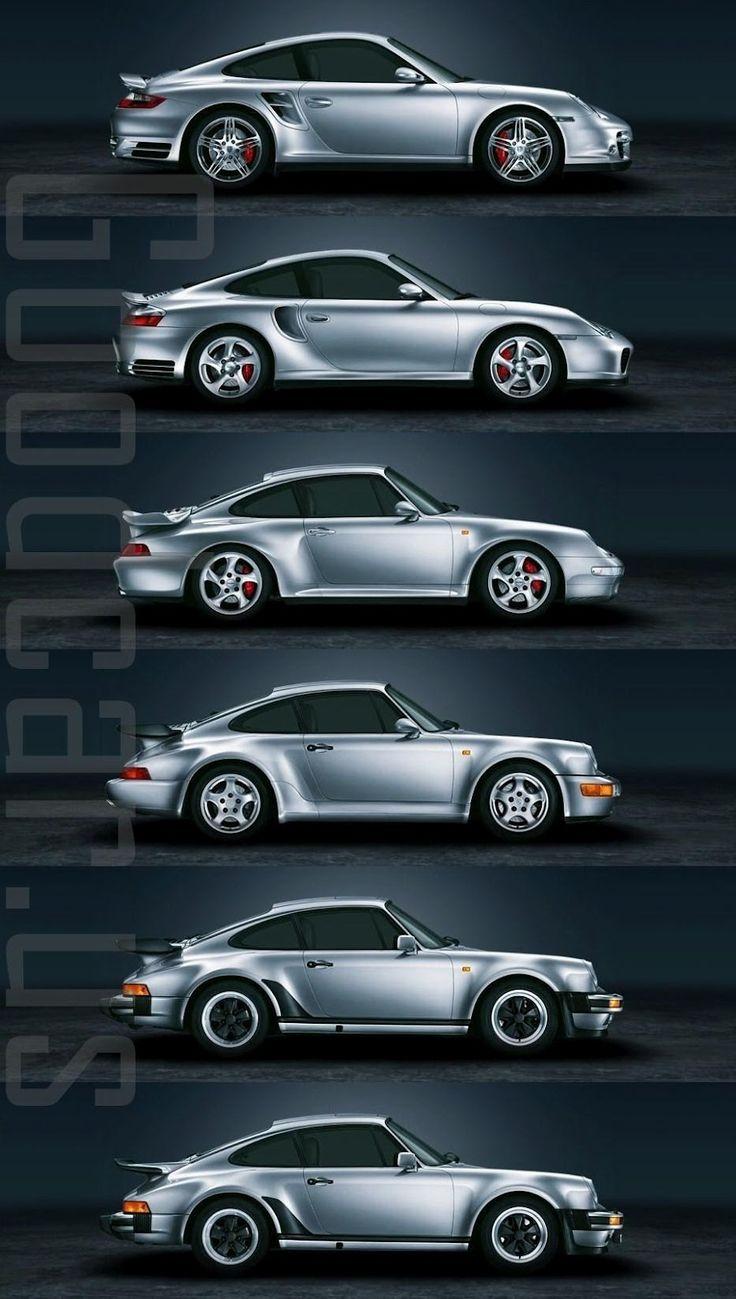 Porsche 911 Evolution:
