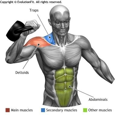 SHOULDERS -  STANDING KETTLEBELL PRESS SINGLE ARM