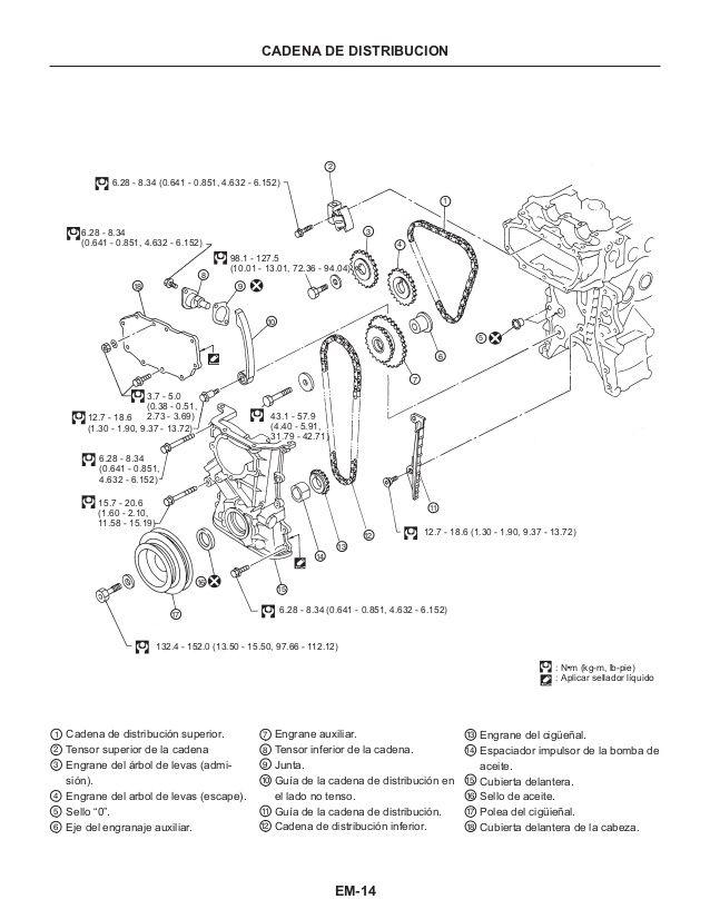 Manual Nissan Tsuru B13 Nissan Engranes Mecanica