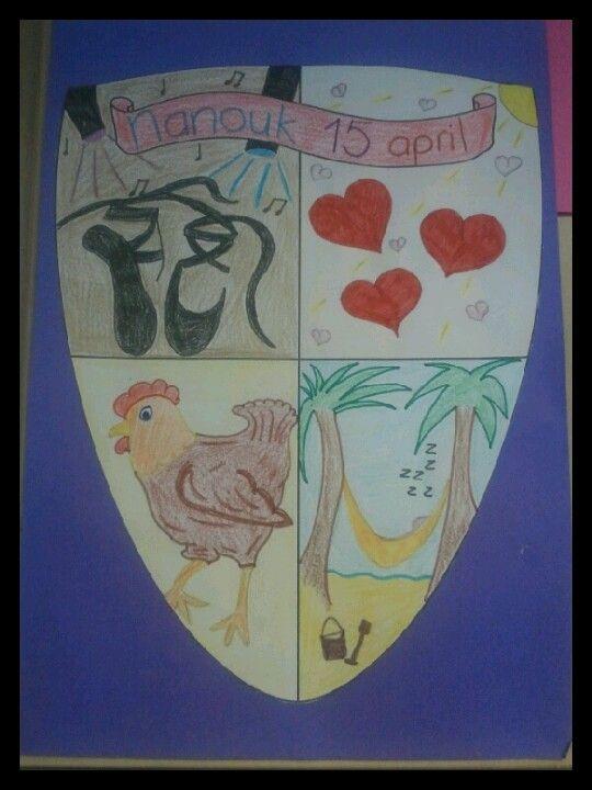 Verjaardagskalender: Schild van zichzelf met linksboven hun hobby, rechtboven waar ze gelukkig van worden, links onder hun lievelingsdier en rechtsonder wat ze later willen worden.