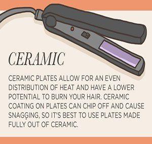 Best Ceramic Flat Iron | Ceramic Hair Straightener Reviews