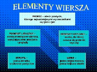 Elementy wiersza