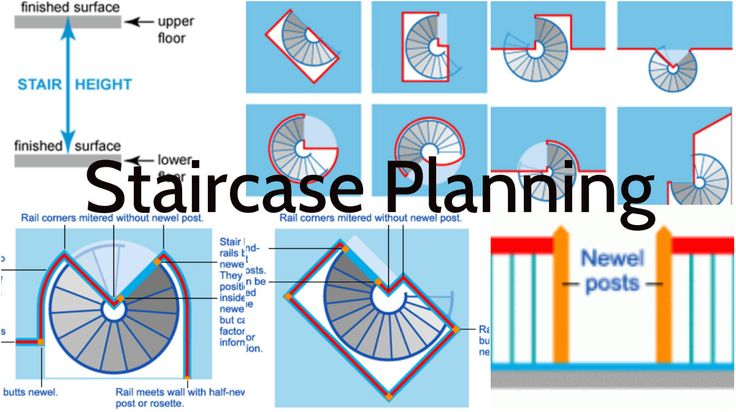 spiral staircase planning