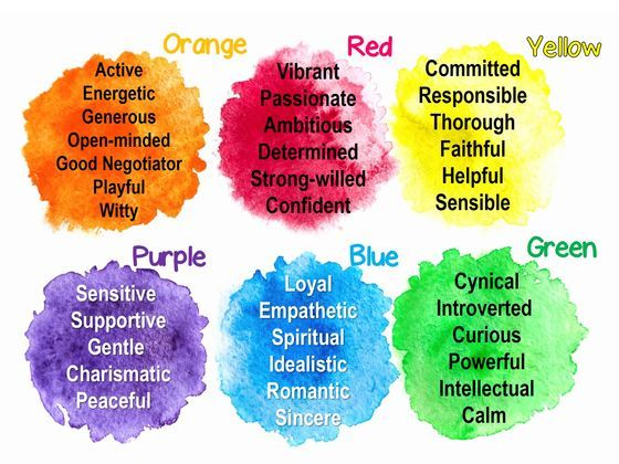 I see your true colors. Shining through. Take this color quiz to determine your true self.
