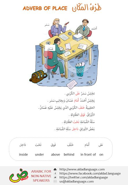 worksheet for adverb of place in Arabic language ظرف المكان