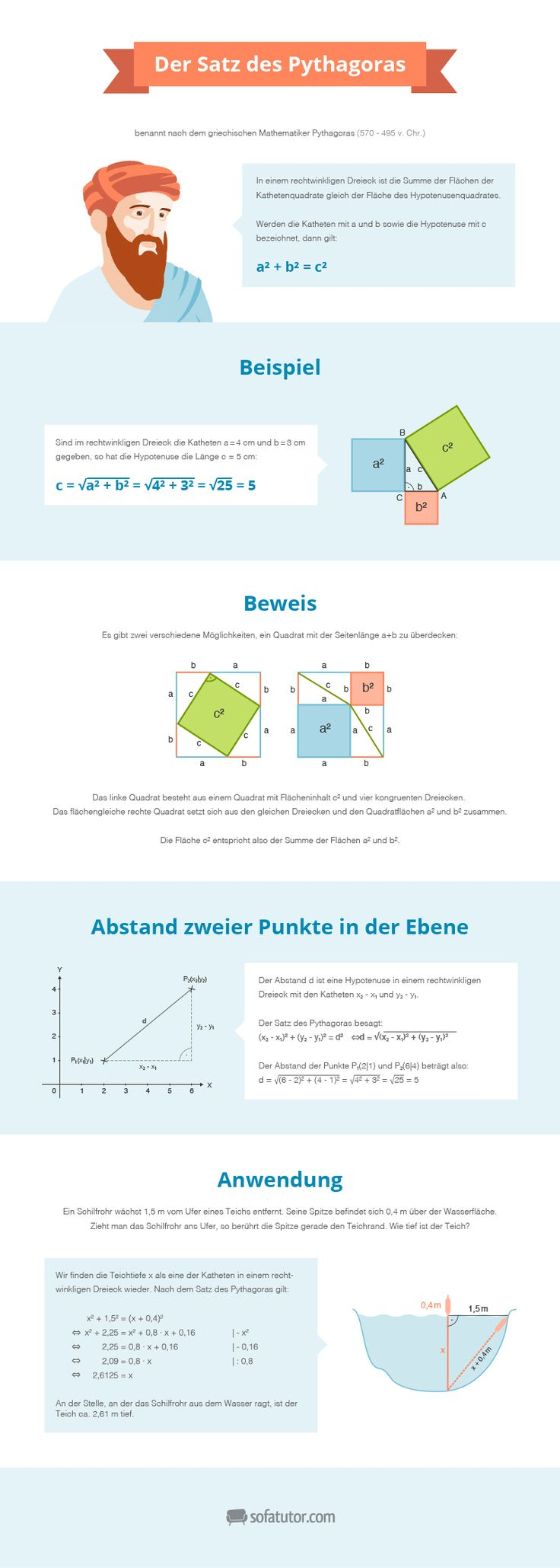 297 best Schule diverses images on Pinterest | Handwriting ideas ...