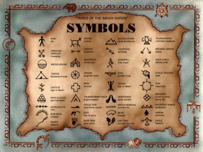Les 25 meilleures id es de la cat gorie symboles am rindiens sur pinterest - Symbole amerindien tatouage ...
