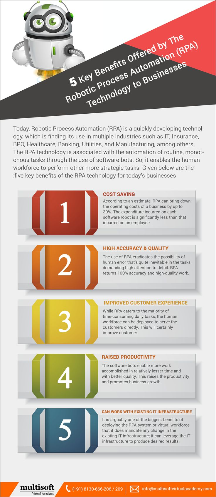 5 Key Benefits Offered by The Robotic Process Automation
