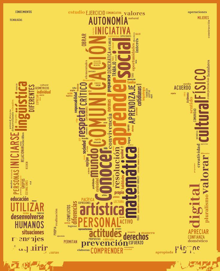 """Educación Primaria, competencias y objetivos. """"Nube de tags"""" realizada con Tagxedo y con ayuda de http://ibytemedia.com/free-boy-clip-art-ready-play/"""