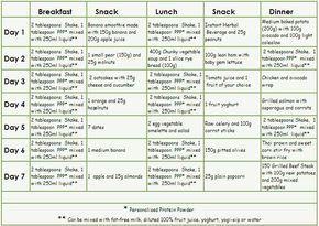 7 day meal plan herbalife diet plan reviews