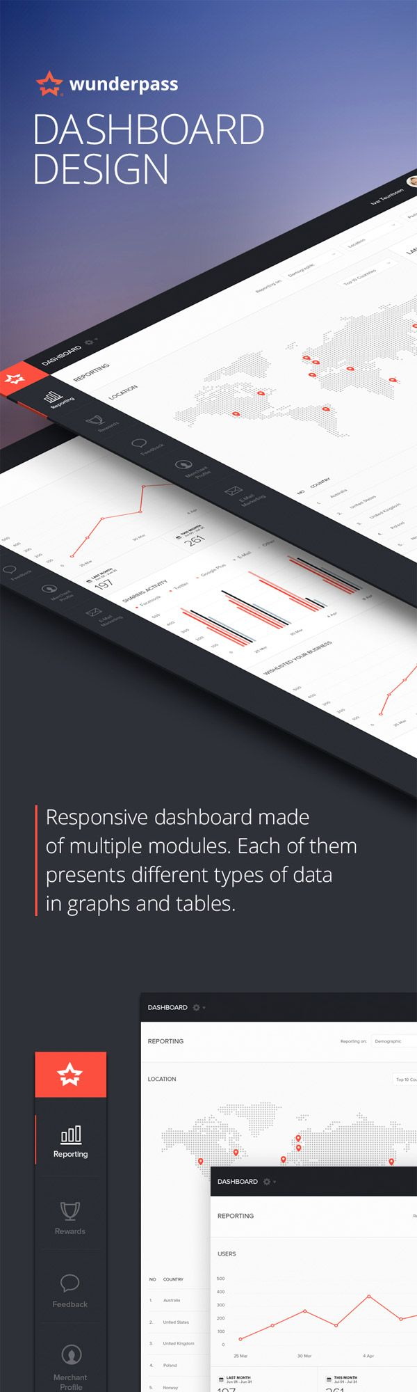 Inspirational Showcase of UI/UX Design Presentations