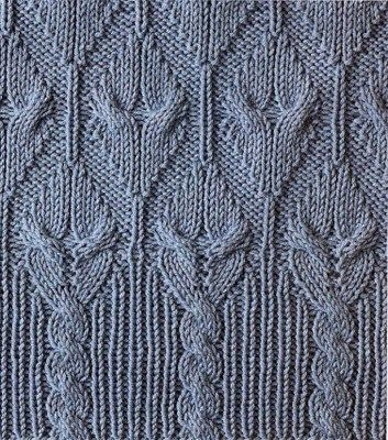 Knitting Stitch Patterns | Rahymah Handworks. Keep this handy! #SteelCityFiber