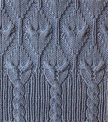 Knitting Stitch Patterns | Rahymah Handworks. Keep this handy! #SteelCityFiber