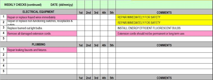 Excel tmp facility maintenance checklist template format