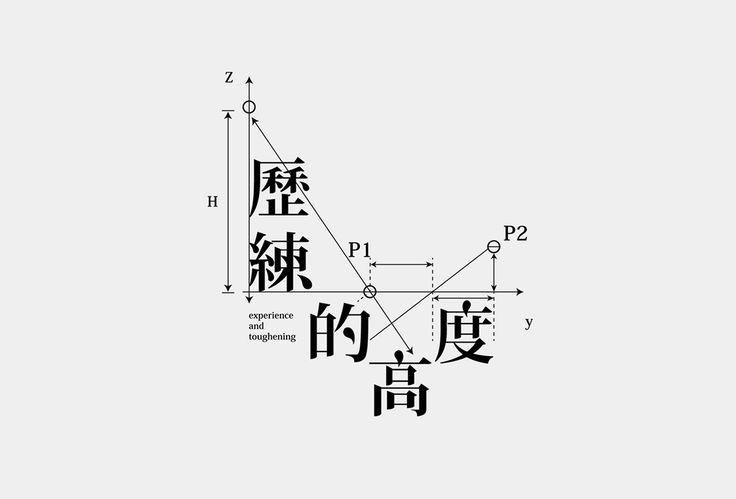 創意趣味 Logotype | MyDesy 淘靈感