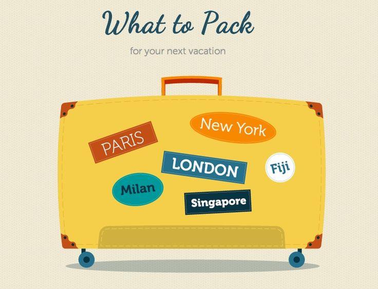 71 Best Travel Tips Images On Pinterest Travel Tips