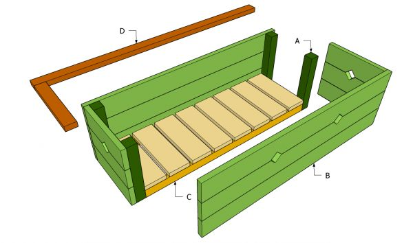 Diy wood plans planter box pdf plans uk usa nz ca for Wooden garden box designs
