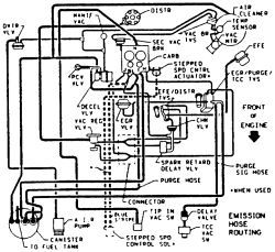 Image result for 97    dodge    ram 1500 vacuum    diagram