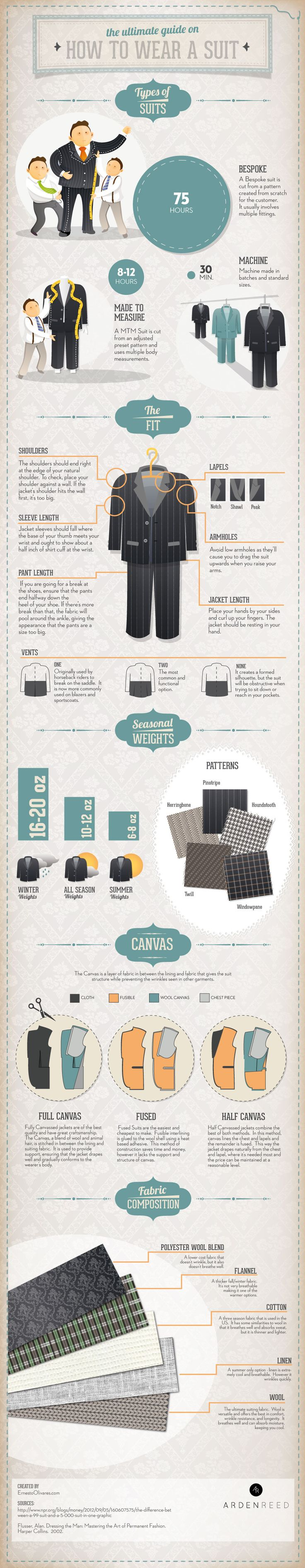 The Ultimate Guide on How to Wear a Suit [INFOGRAPHIC]