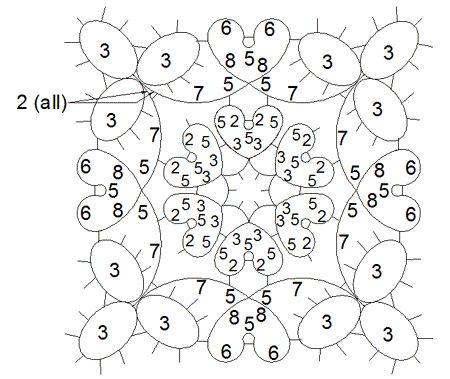 Tatting: Tatted Square Motif visual pattern