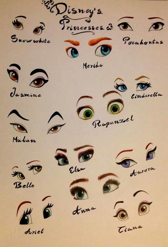 Snow White's eyes compared to Anna's, or Elsa's. It goes to show how far Disney has come. I wish Walt was here to see this...  -ForeverDisney