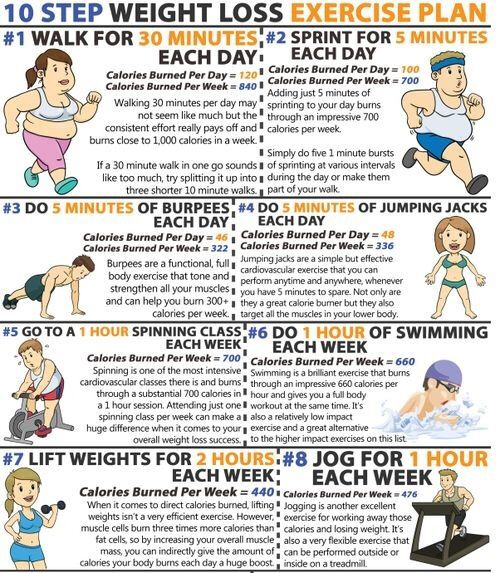 825 best Weight Loss Tips images on Pinterest | Weights, Weight ...