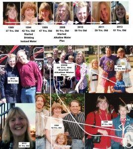 alkaline-ionized-water-health-and-longevity-timeline