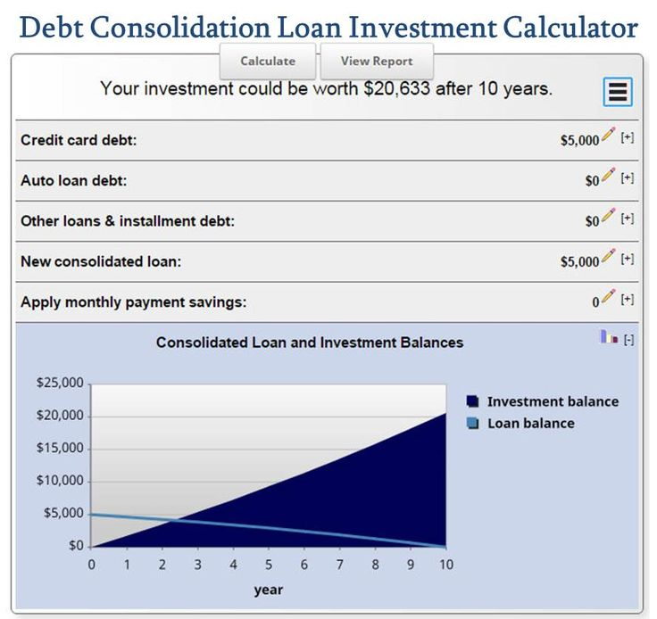 9 best How to Get Out of Debt images on Pinterest Debt payoff - debt reduction calculator