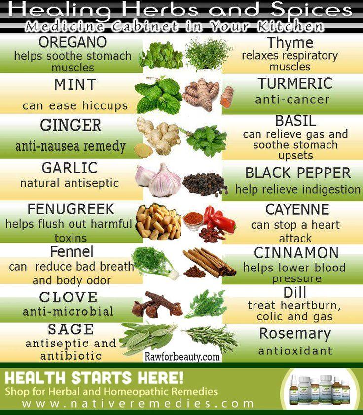 Best Natural Alternative To Ssri