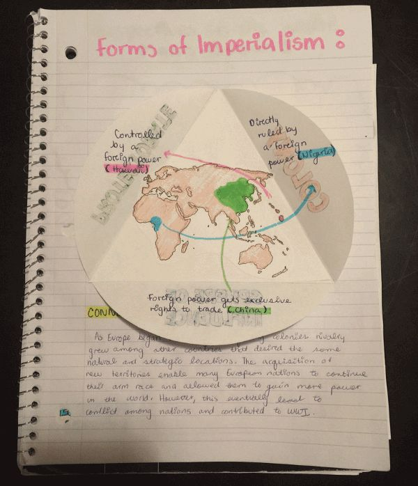 Teaching about Imperialism for World History can be a great unit to help students better understand our world today! When I teach it to my…