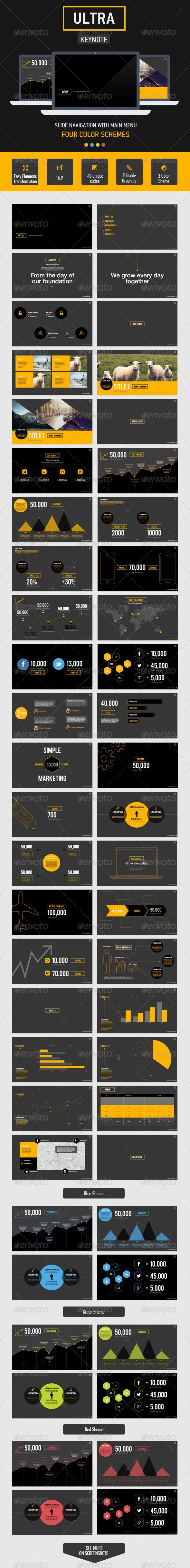 74 best Keynote & Powerpoint Presentation Templates images on ...