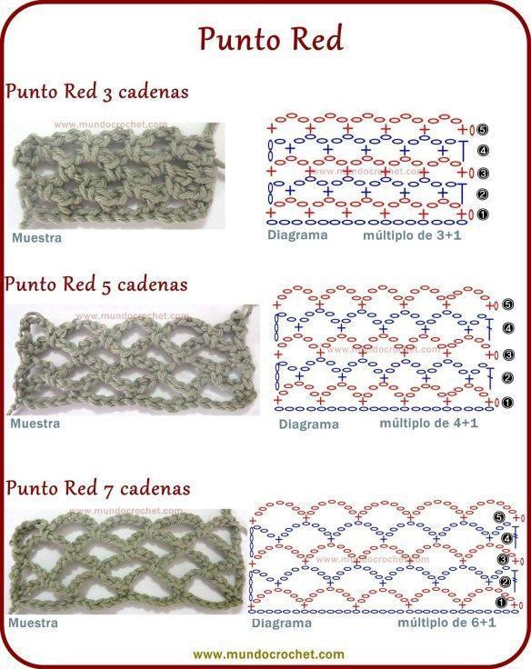 Como tejer el punto red a crochet o ganchillo paso a paso | Puntos ...