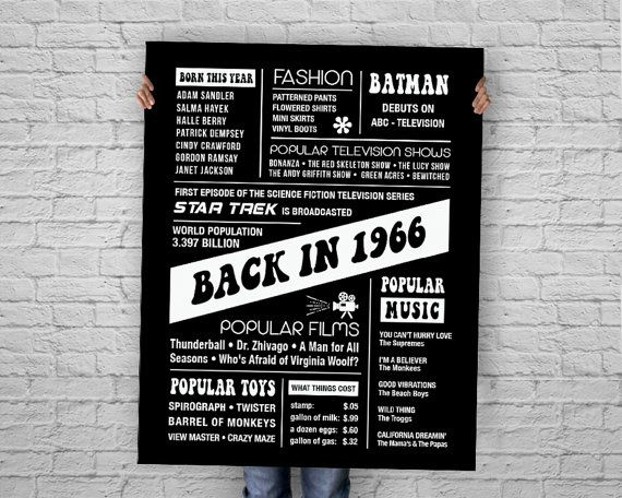 Curiosità dell'anno 1966 50 compleanno della di TalkInChalk