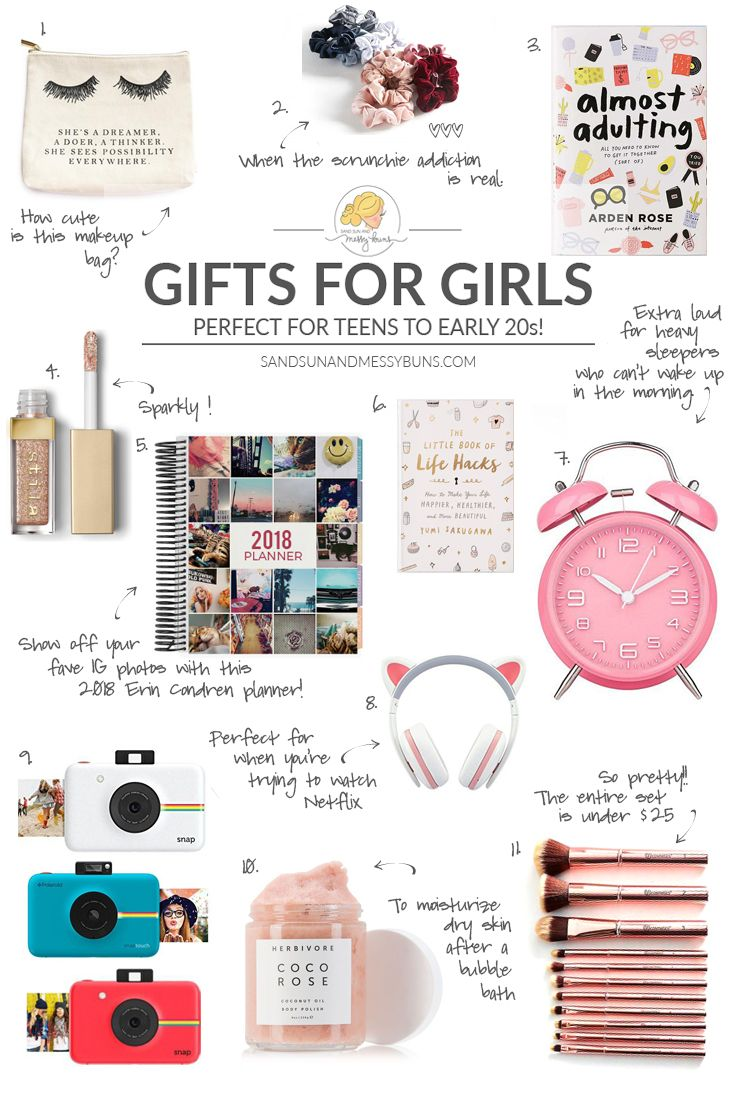 Best Gifts for Teen Girls in 2017: More than 50 gift ideas for college and teenage girls (hand-picked by a 19 year old girl) -- and most are under $25! #giftguide #giftsforher #giftsforteengirls