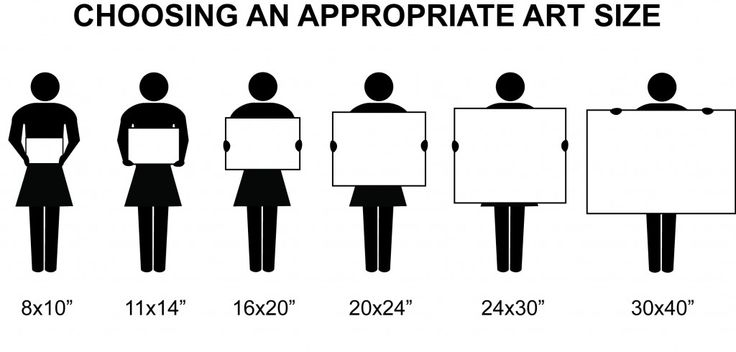"""Choosing appropriate print sizes - most people think an 8x10 is """"big"""" - this shows it's really not!"""