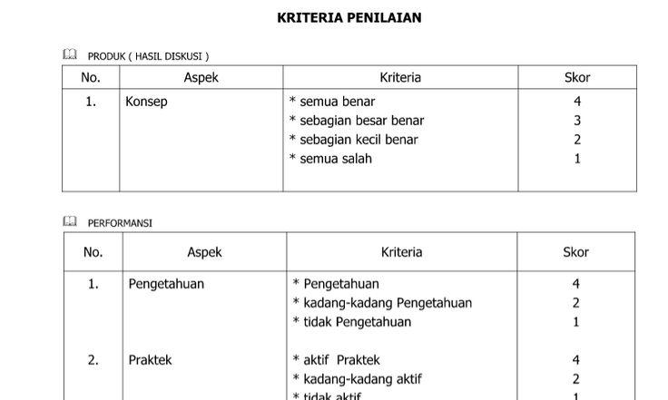 Referensi Contoh Kriteria Penilaian untuk Administrasi Guru Wali Kelas