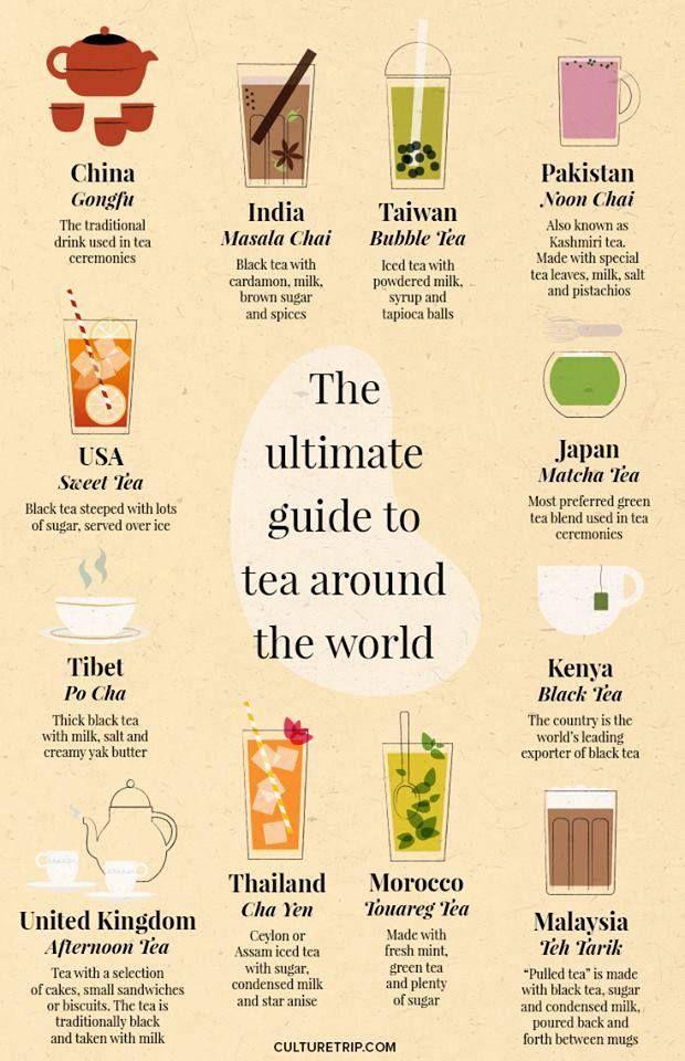Pin By Margaret Sensiba On Sipsy Tea Blends Recipes Tea Facts Tea Recipes