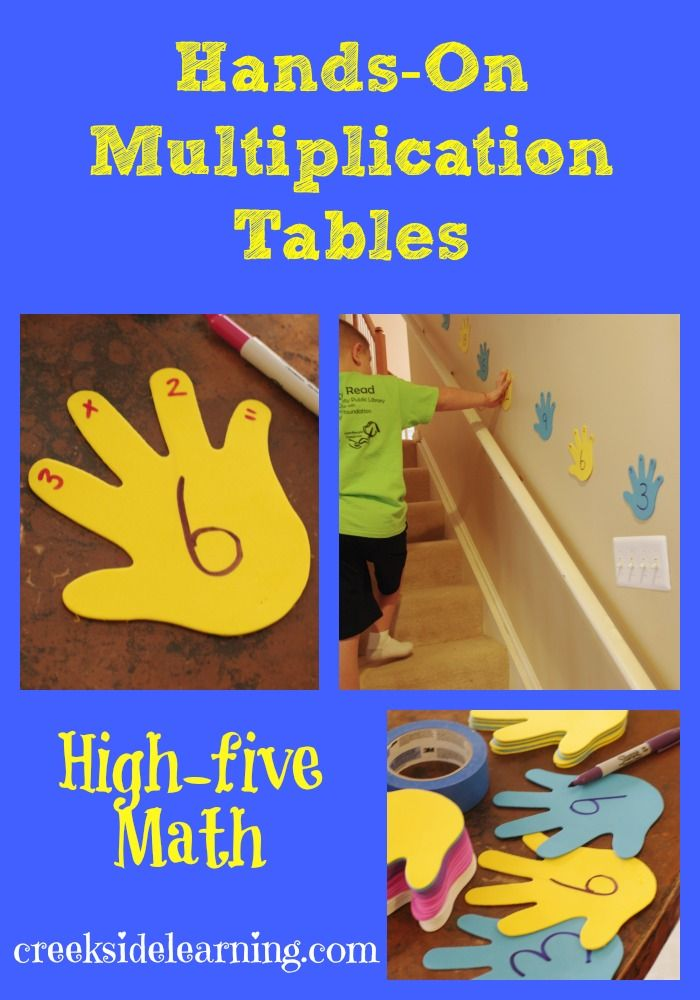 Hands-On Math: Multiplication High Fives. Learn multiplication tables with whole body learning.