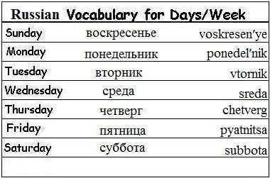 Russian Vocabulary Words for Days of the Week - Learn Russian